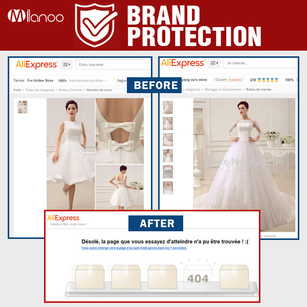 Milanoo Brand Protection