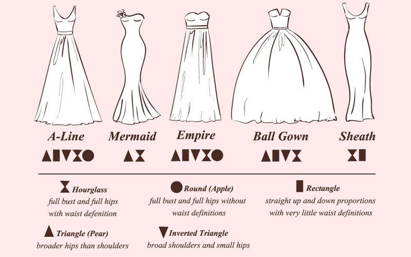find a perfect wedding gown for your body type